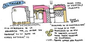#Dibujos_CCCD_Carla Boserman